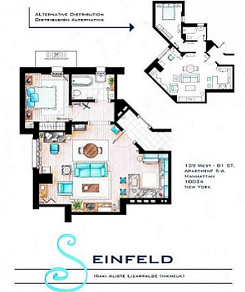 O apartamento de Jerry Seinfeld, da série Seinfeld