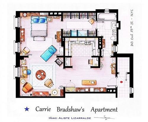 O apartamento de Carrie Bradshaw, da série Sex and the City